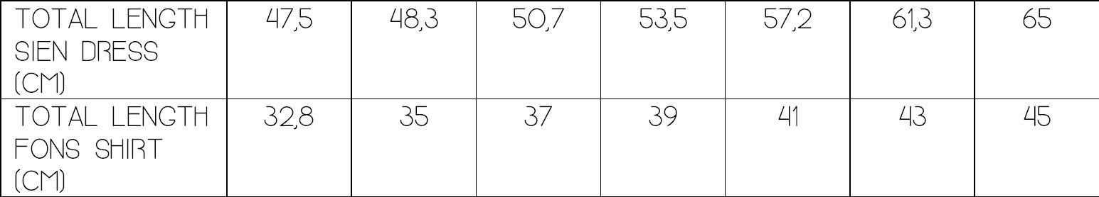 Totale lengte - ENG