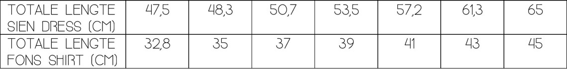 Totale lengte - NL